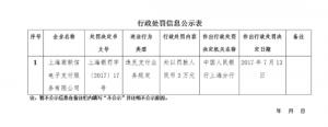 """上海商联信电子支付服务有限公司因""""违反支付业务规定"""",被央行处罚 ... ..."""