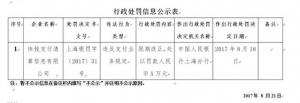 快讯!快钱支付因违反支付业务规定遭央行勒令限期改正并处罚款5万元 ...