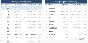 日本央行:加密货币可用于电子支付领域