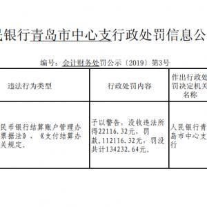 """农行青岛分行因违反""""支付结算办法""""等遭央行处罚"""