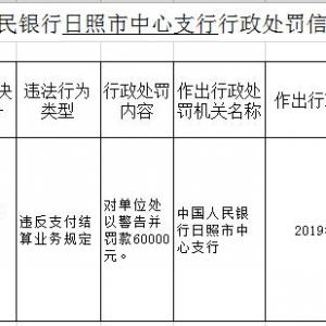 """中行日照分行违反""""支付结算规定""""遭央行处罚"""