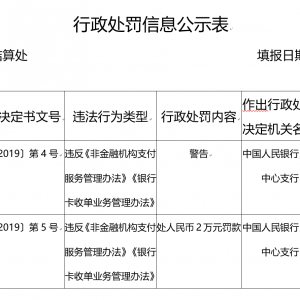 嘉联、拉卡拉、京东支付等5家支付公司领罚单