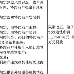 合利宝因违规被央行处罚70万元|网信办第三批区块链备案清单 ... ...