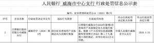 日照银行威海因征信违规被央行罚款2万元